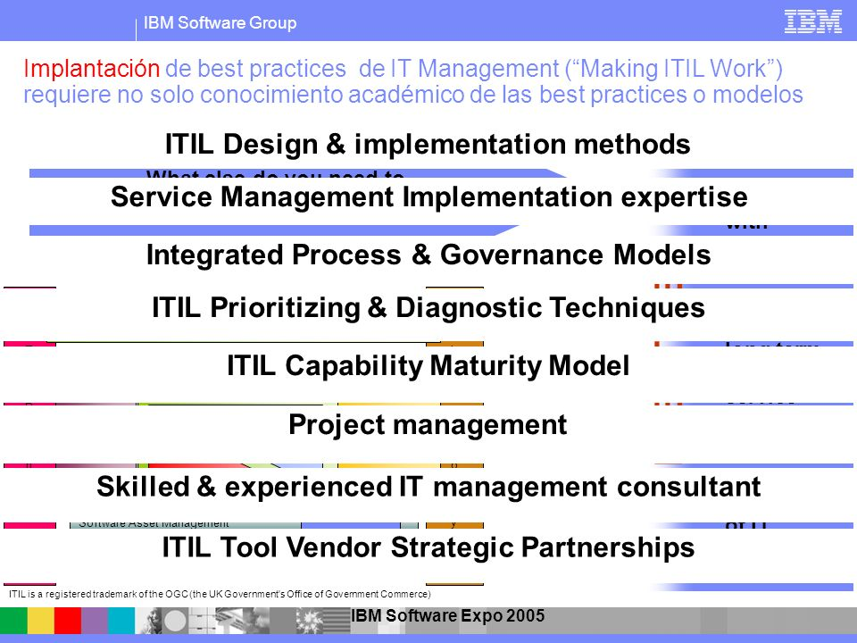 What else do you need to make ITIL work