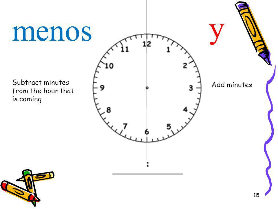 y menos Subtract minutes from the hour that is coming Add minutes