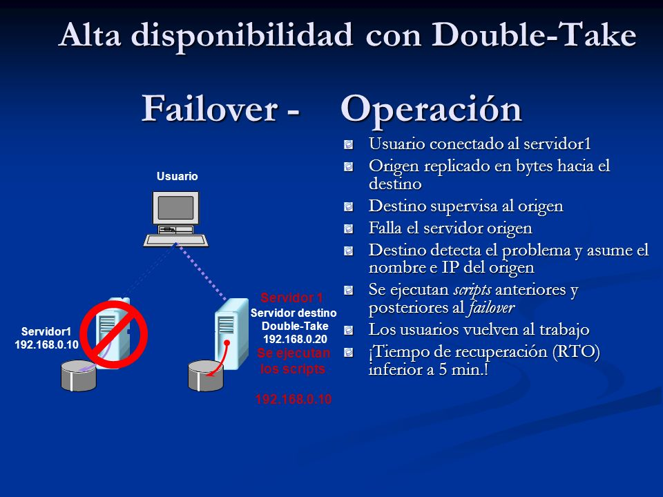 Alta disponibilidad con Double-Take