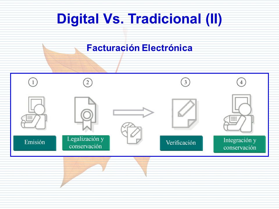 Digital Vs. Tradicional (II)