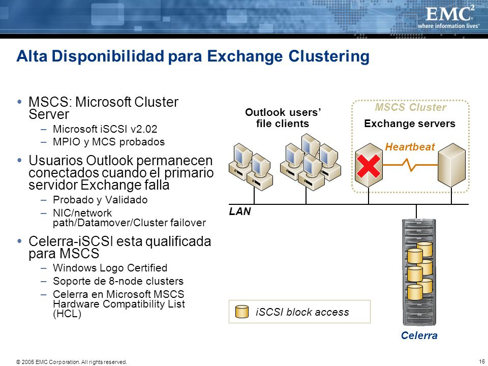 Alta Disponibilidad para Exchange Clustering