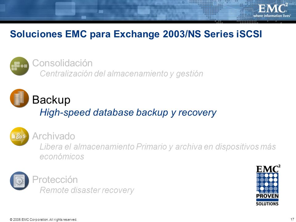 Soluciones EMC para Exchange 2003/NS Series iSCSI