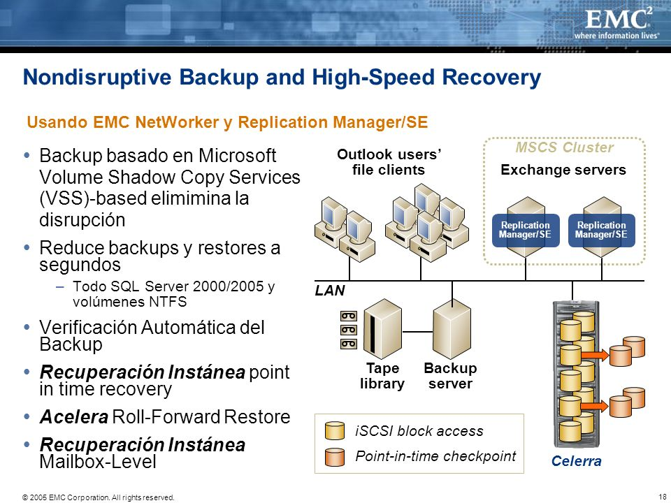 Nondisruptive Backup and High-Speed Recovery