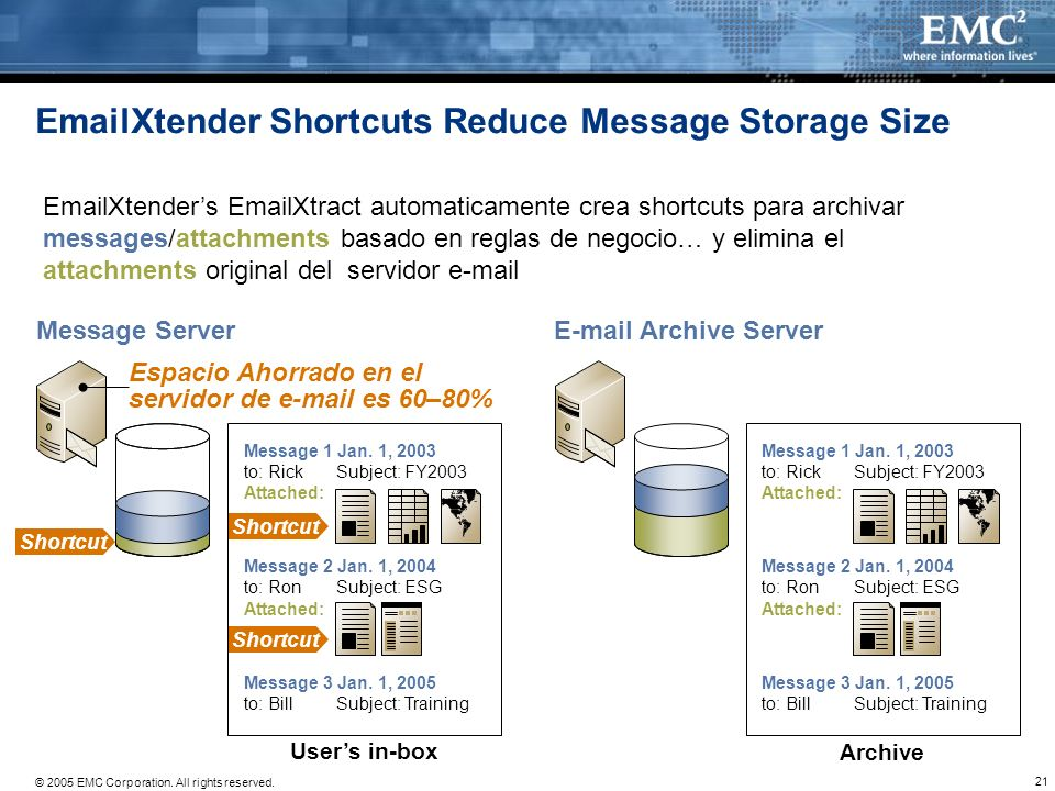 Xtender Shortcuts Reduce Message Storage Size