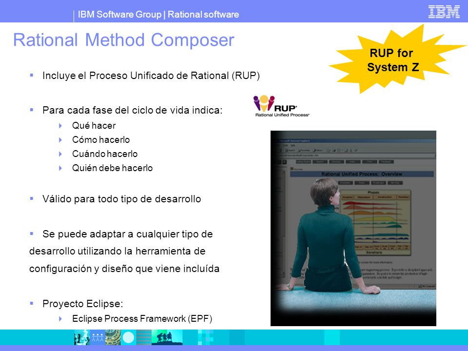 Rational Method Composer