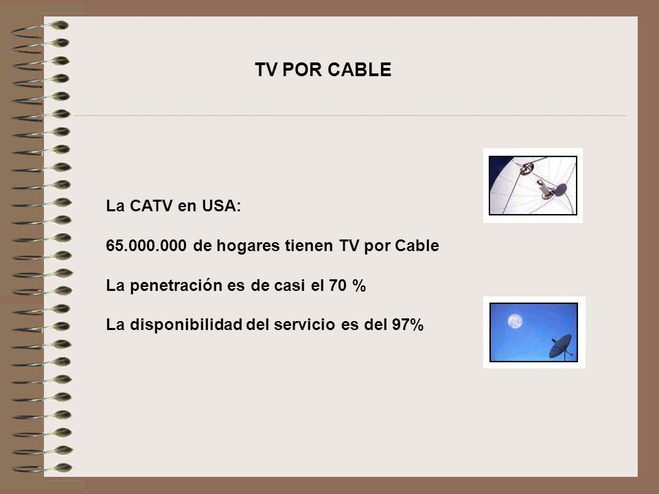 TV POR CABLE La CATV en USA: de hogares tienen TV por Cable