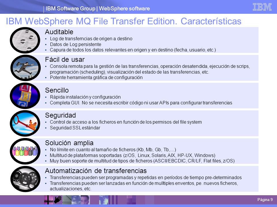 IBM WebSphere MQ File Transfer Edition. Características