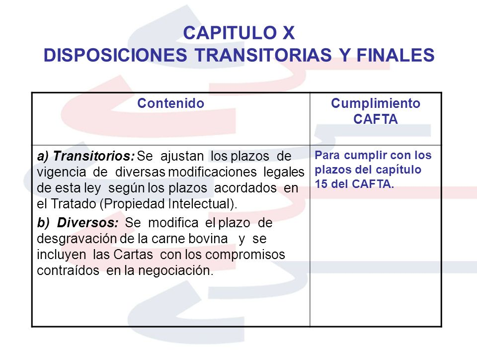 CAPITULO X DISPOSICIONES TRANSITORIAS Y FINALES