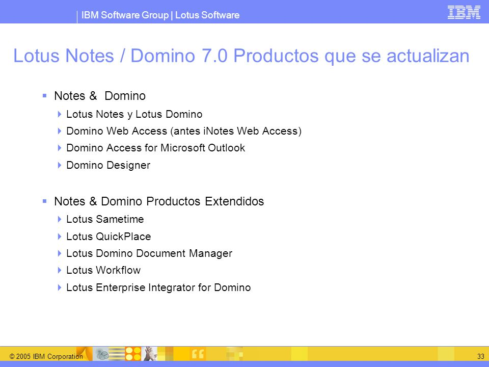 Lotus Notes / Domino 7.0 Productos que se actualizan