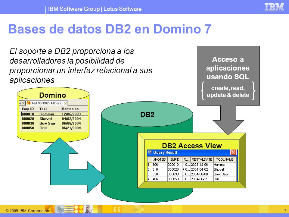 Bases de datos DB2 en Domino 7