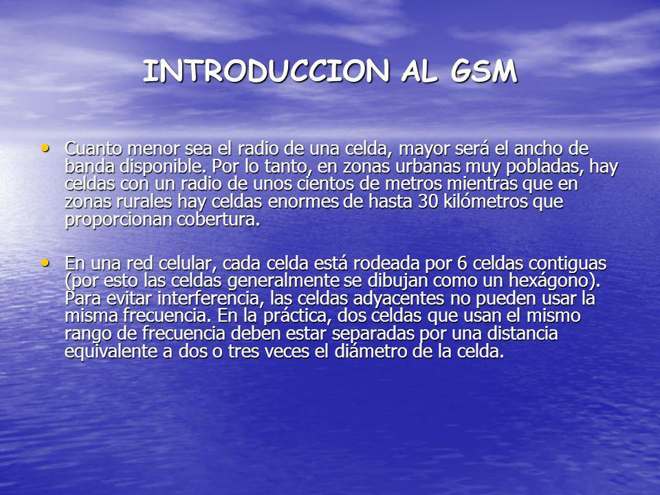 INTRODUCCION AL GSM