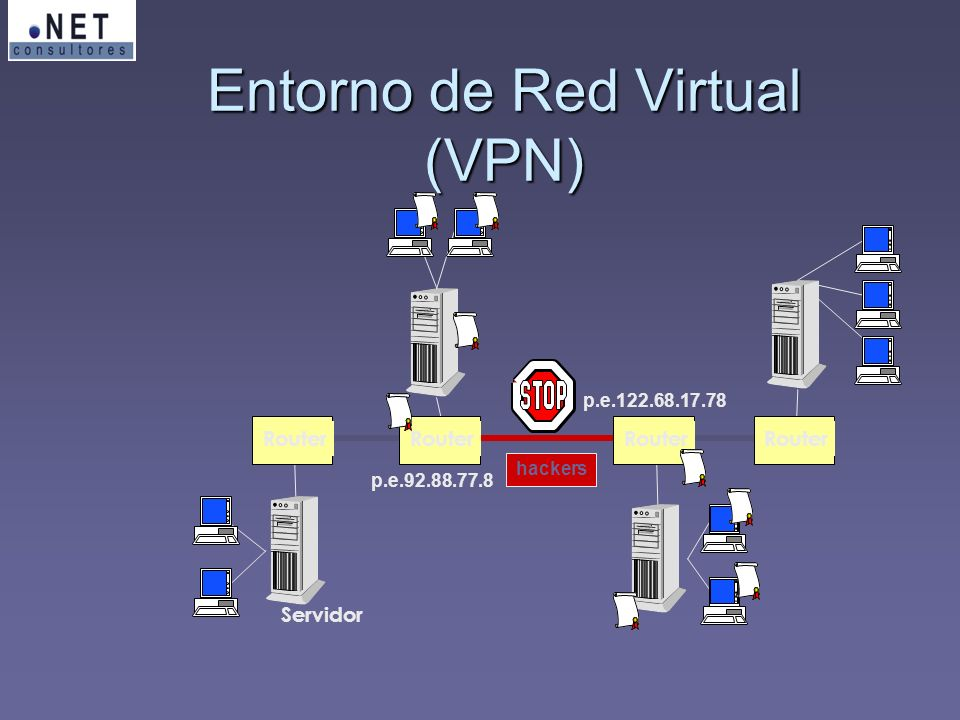 Entorno de Red Virtual (VPN)