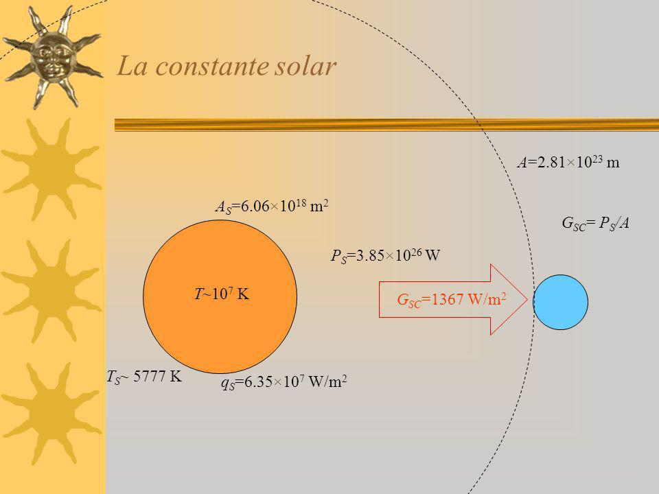 La constante solar A=2.81×1023 m AS=6.06×1018 m2 GSC= PS/A