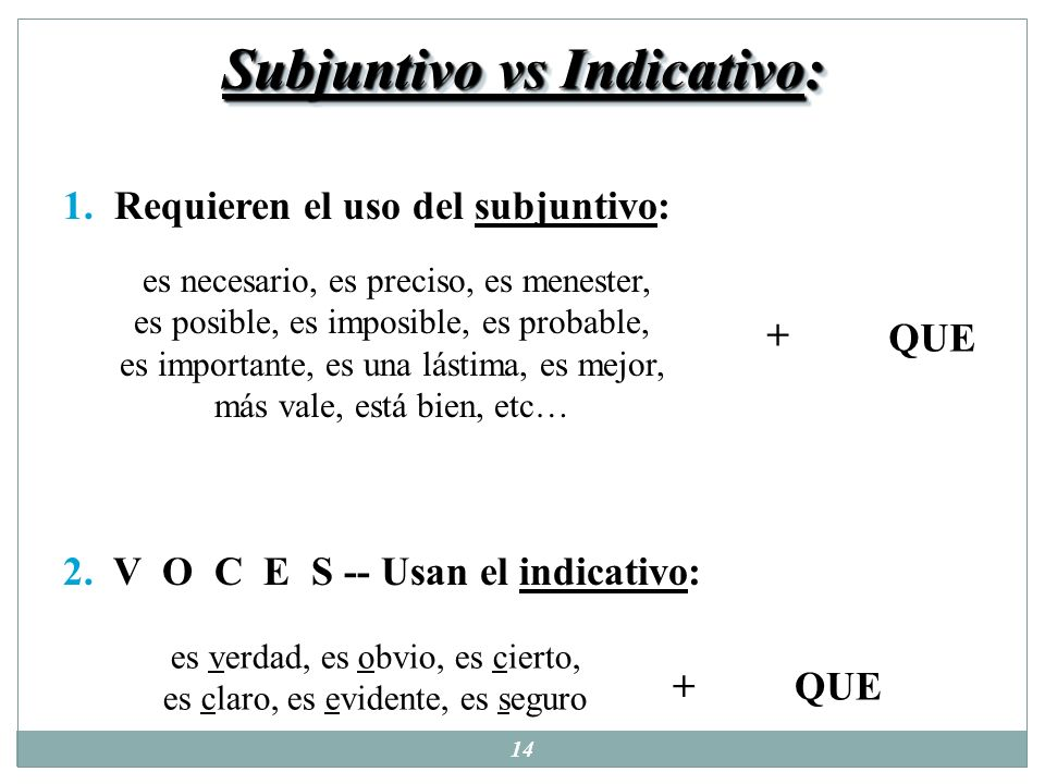 Subjuntivo vs Indicativo: