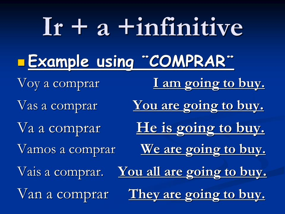 Ir + a +infinitive Example using ¨COMPRAR¨