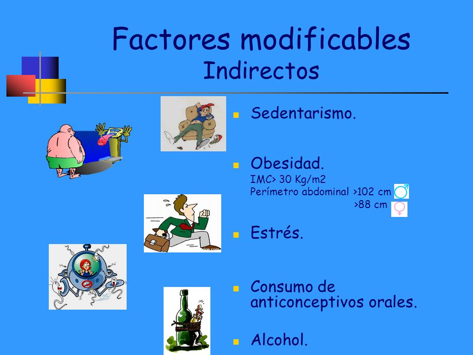 Factores modificables Indirectos