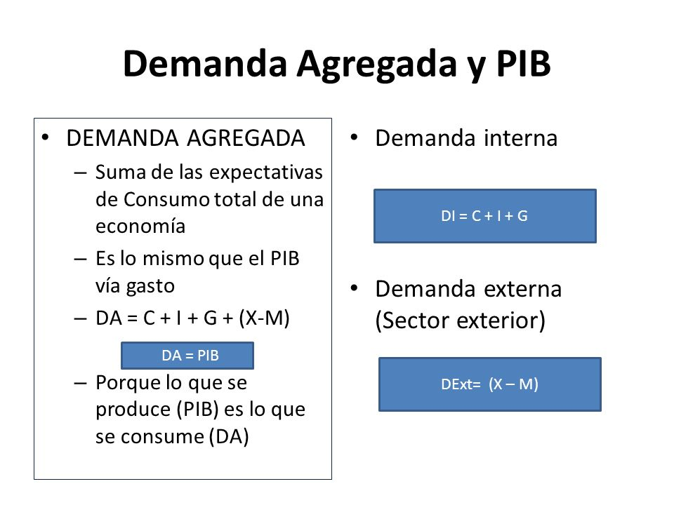 Demanda Agregada y PIB DEMANDA AGREGADA Demanda interna