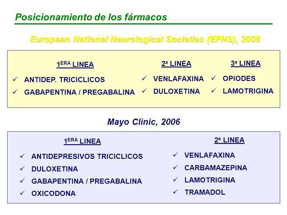 European National Neurological Societies (EFNS), 2006