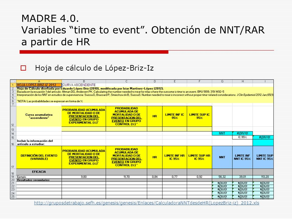 MADRE 4.0. Variables time to event . Obtención de NNT/RAR a partir de HR