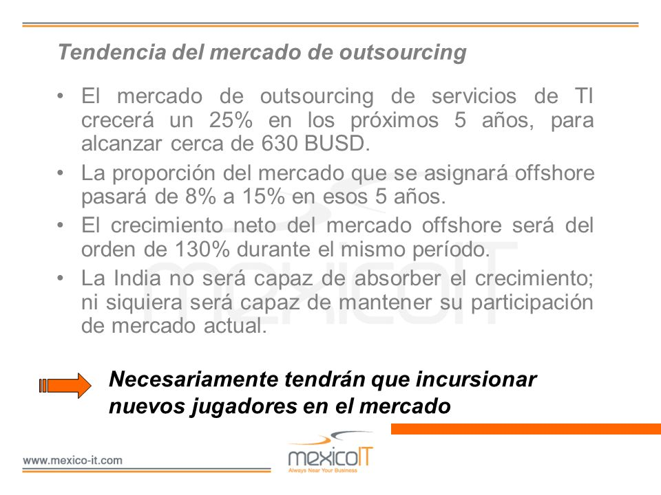 Tendencia del mercado de outsourcing