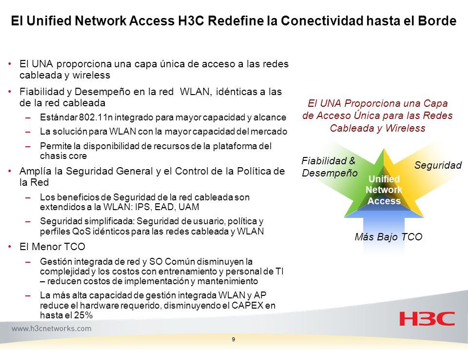 El Unified Network Access H3C Redefine la Conectividad hasta el Borde