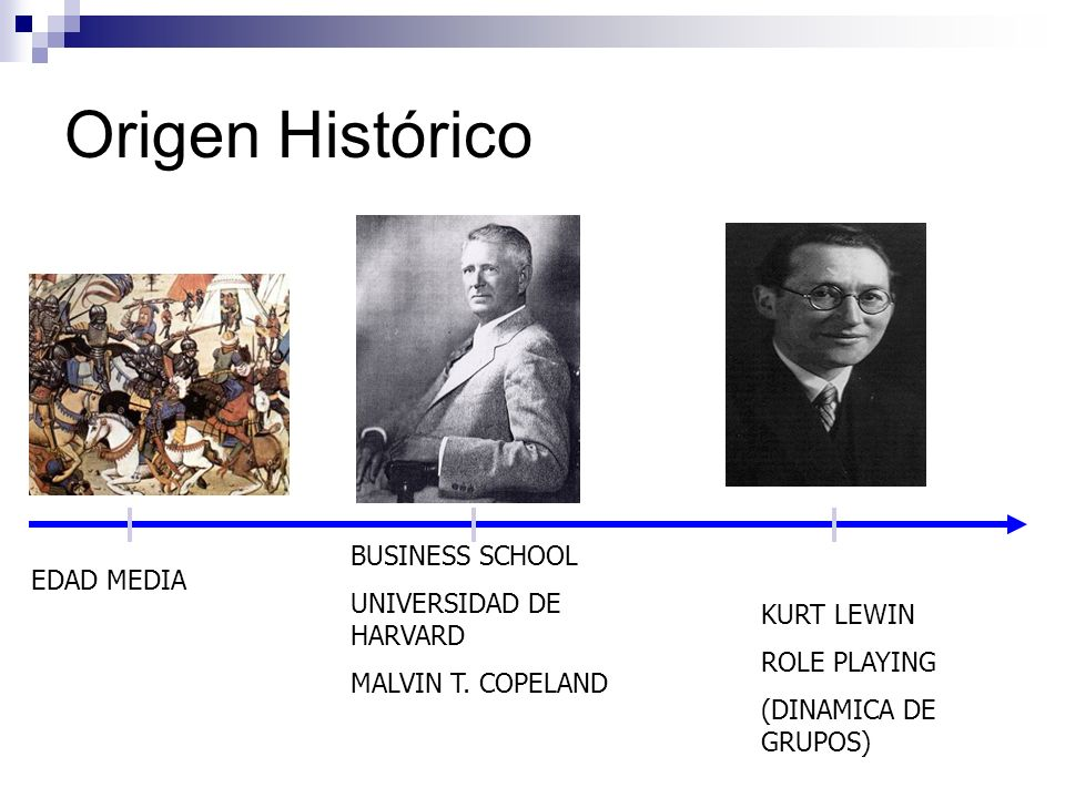 Origen Histórico BUSINESS SCHOOL UNIVERSIDAD DE HARVARD EDAD MEDIA