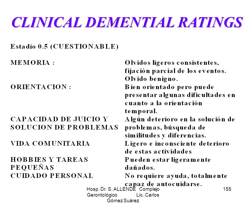 CLINICAL DEMENTIAL RATINGS