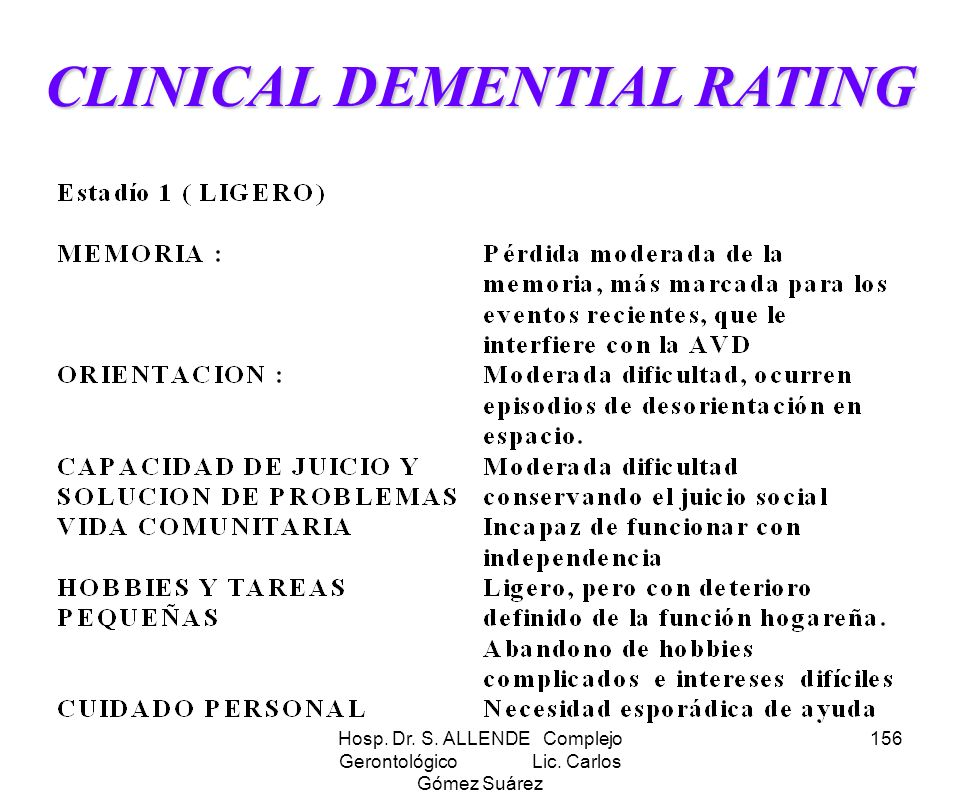 CLINICAL DEMENTIAL RATING
