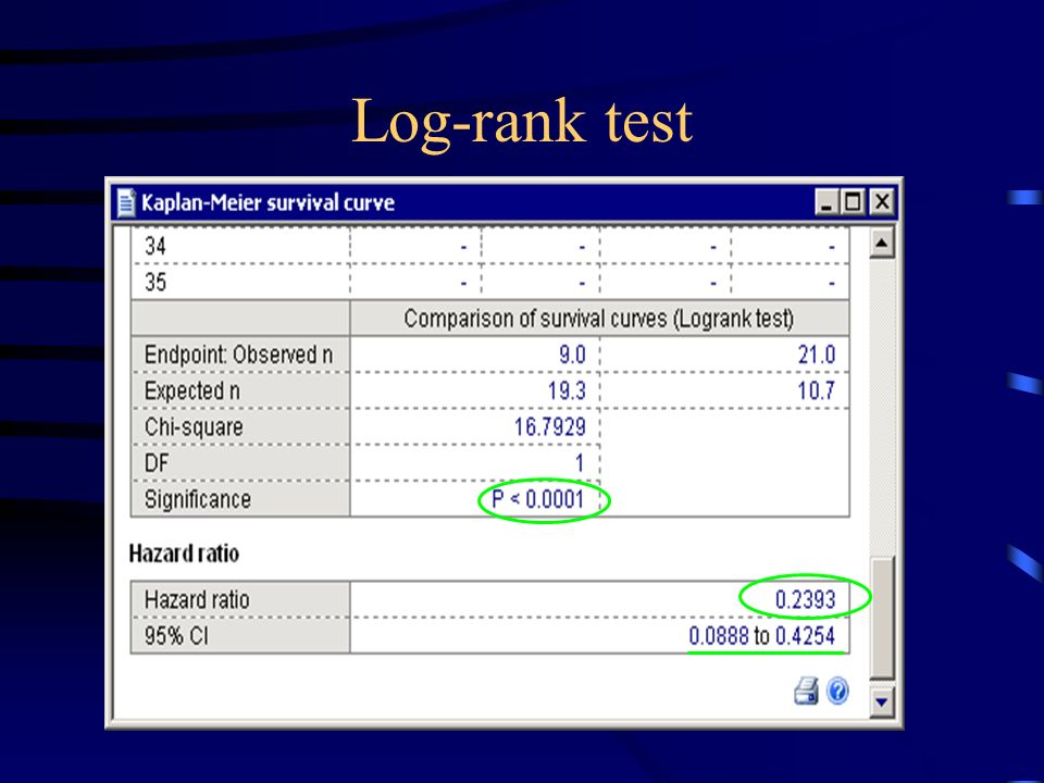 Log-rank test