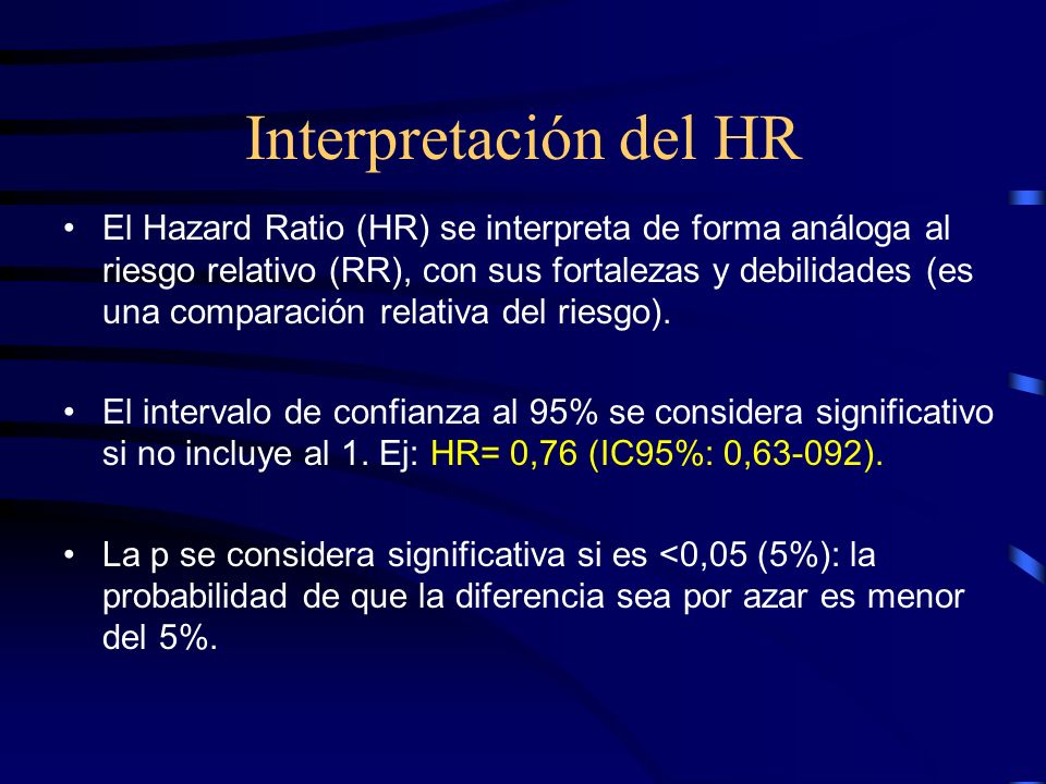 Interpretación del HR