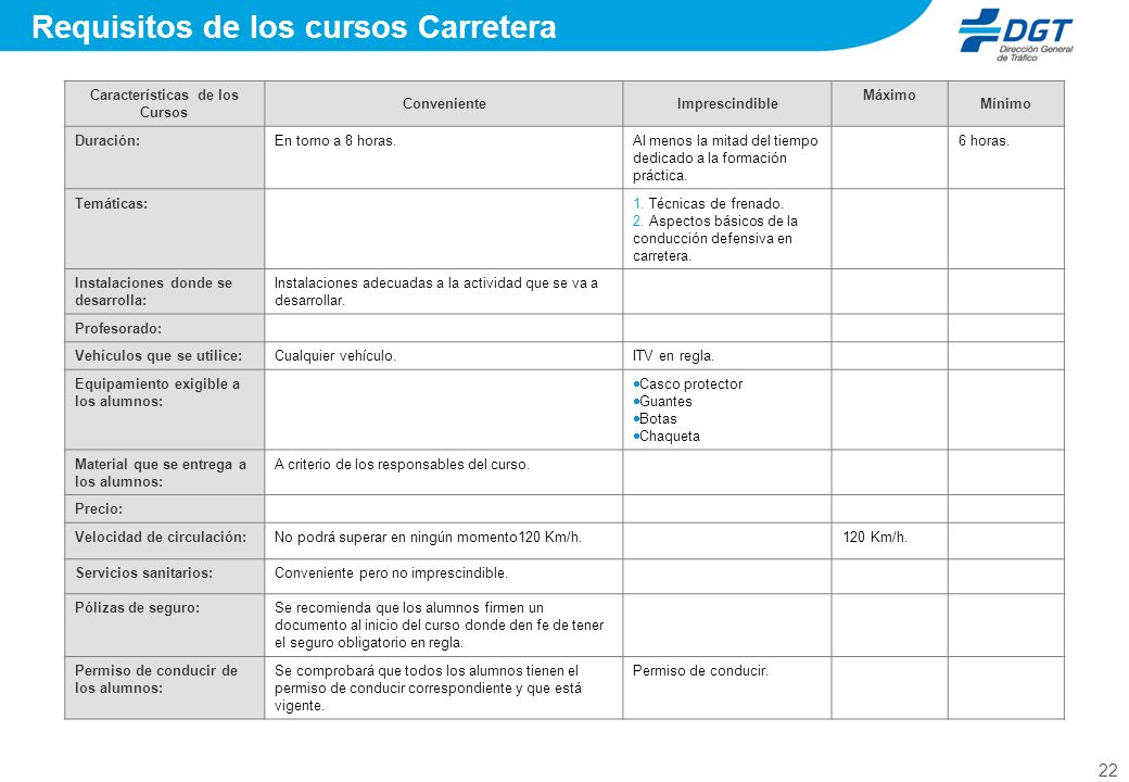 Requisitos de los cursos Carretera