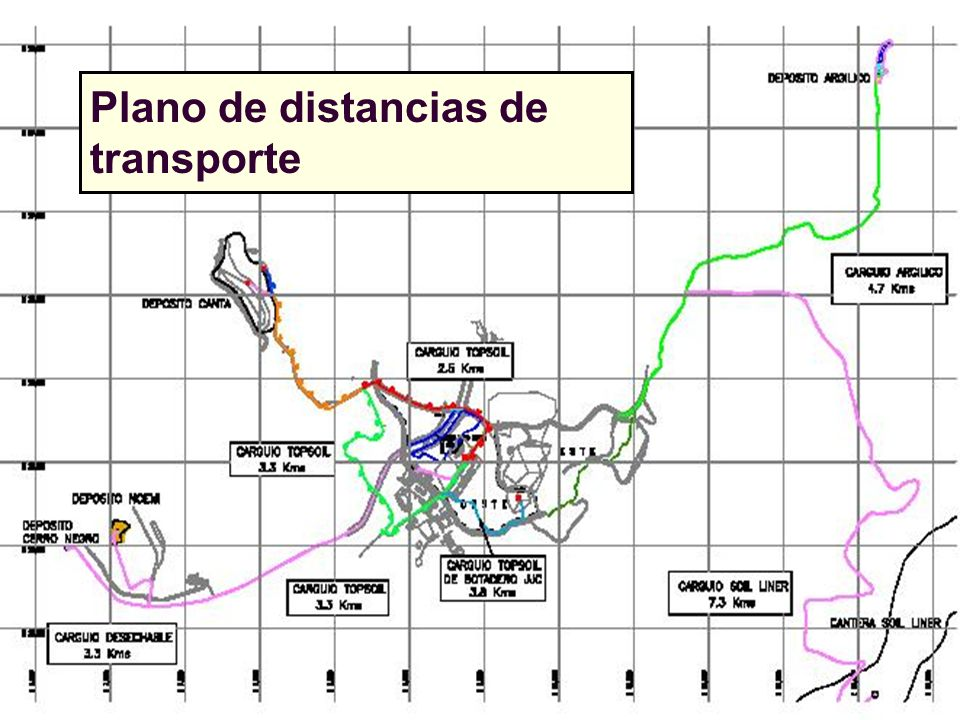 Plano de distancias de transporte