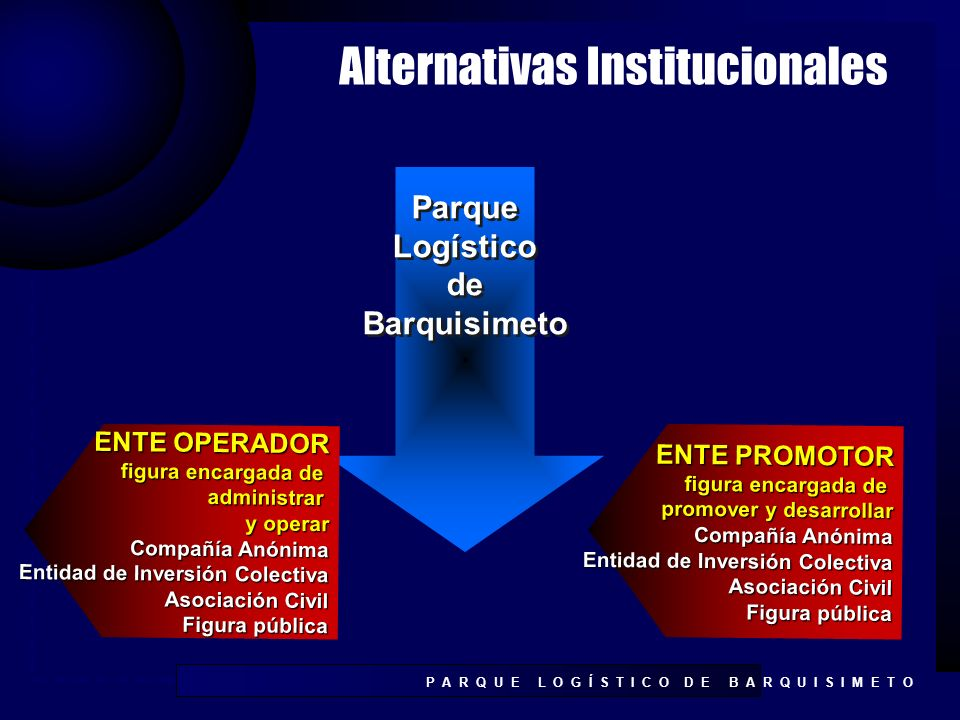 Alternativas Institucionales