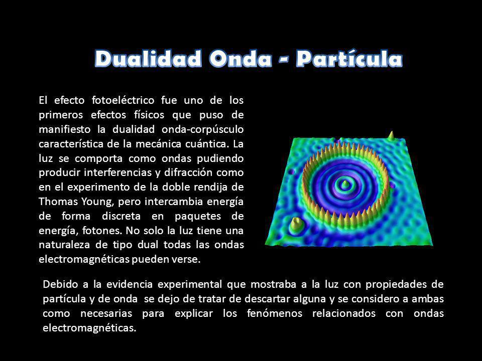 Resultado de imagen de La luz como onda y partícula