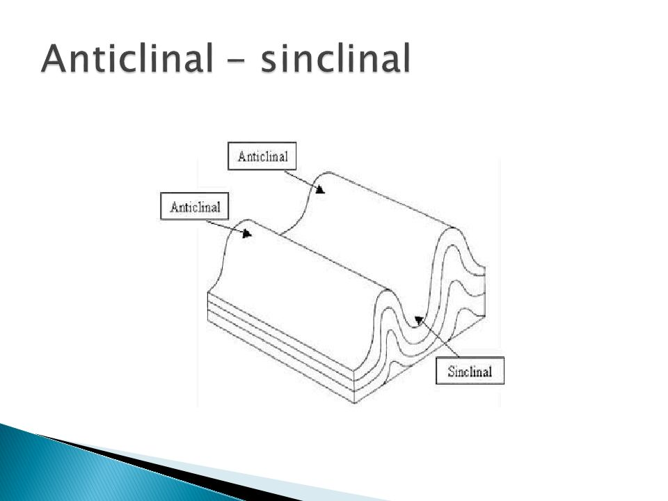Anticlinal - sinclinal