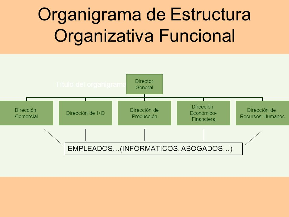 Organización En La Empresa Ppt Video Online Descargar