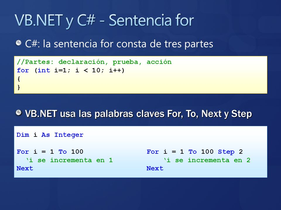 VB.NET y C# - Sentencia for