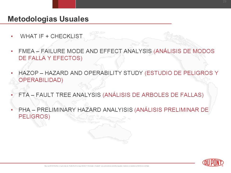 Metodologias Usuales WHAT IF + CHECKLIST