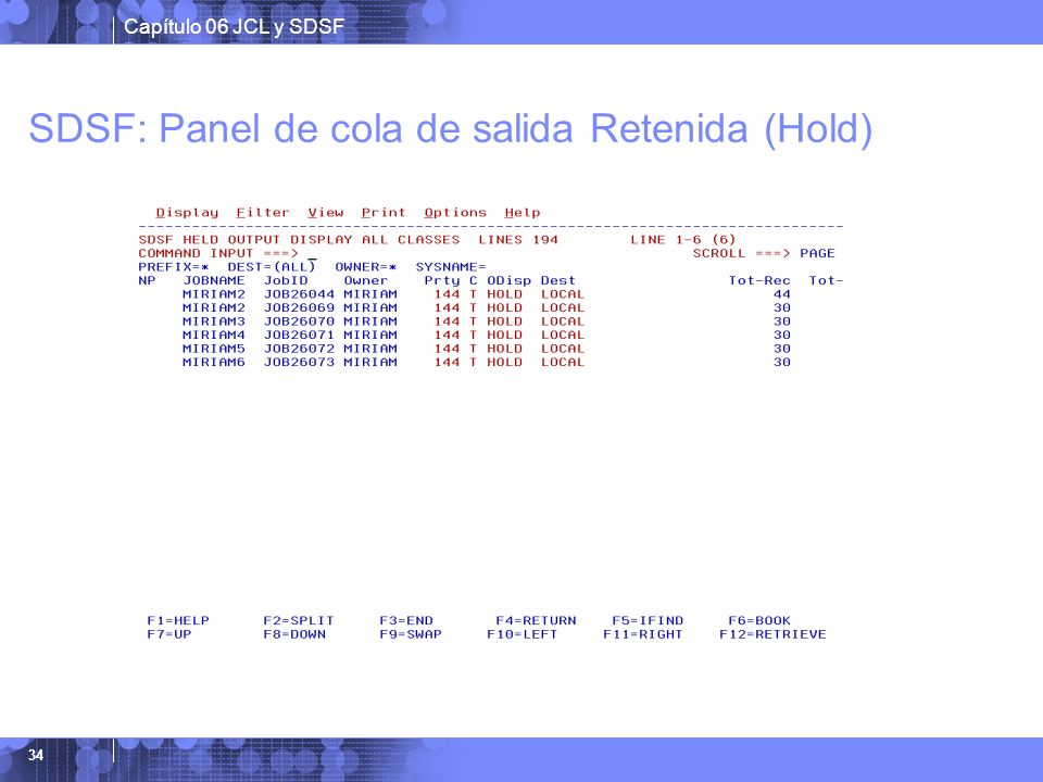 SDSF: Panel de cola de salida Retenida (Hold)