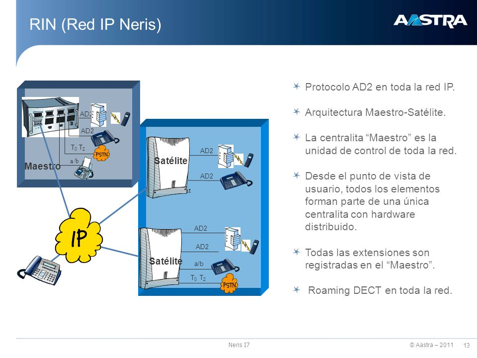 RIN (Red IP Neris) Protocolo AD2 en toda la red IP.
