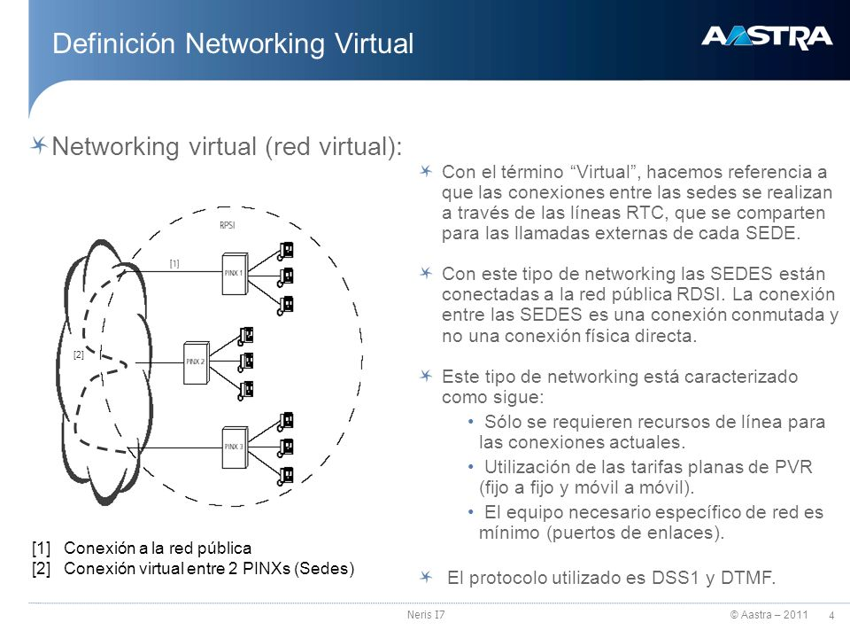 Definición Networking Virtual
