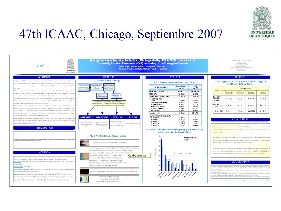 47th ICAAC, Chicago, Septiembre 2007