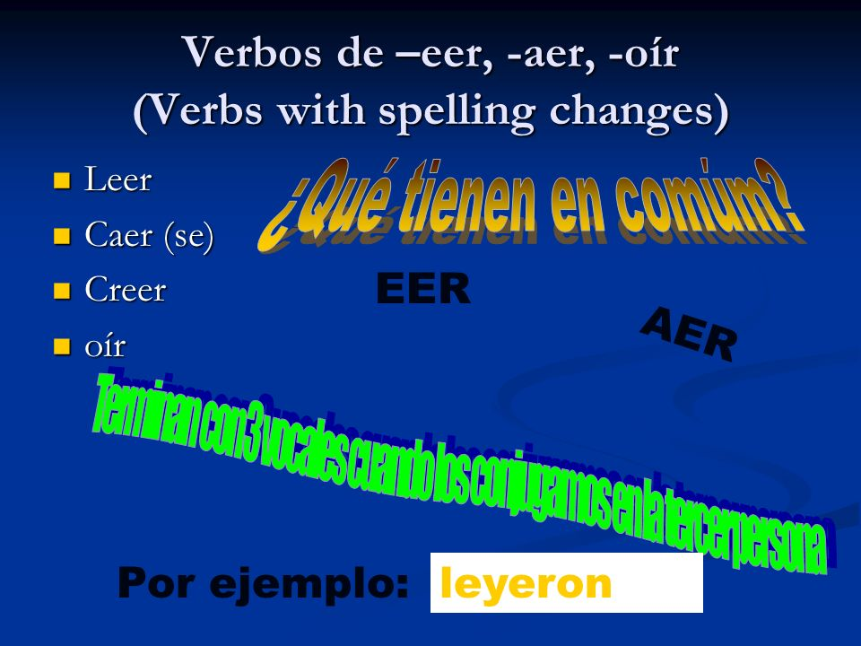 Verbos de –eer, -aer, -oír (Verbs with spelling changes)