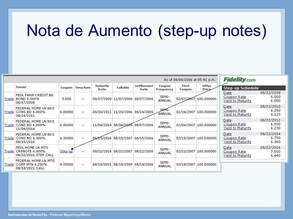 Nota de Aumento (step-up notes)