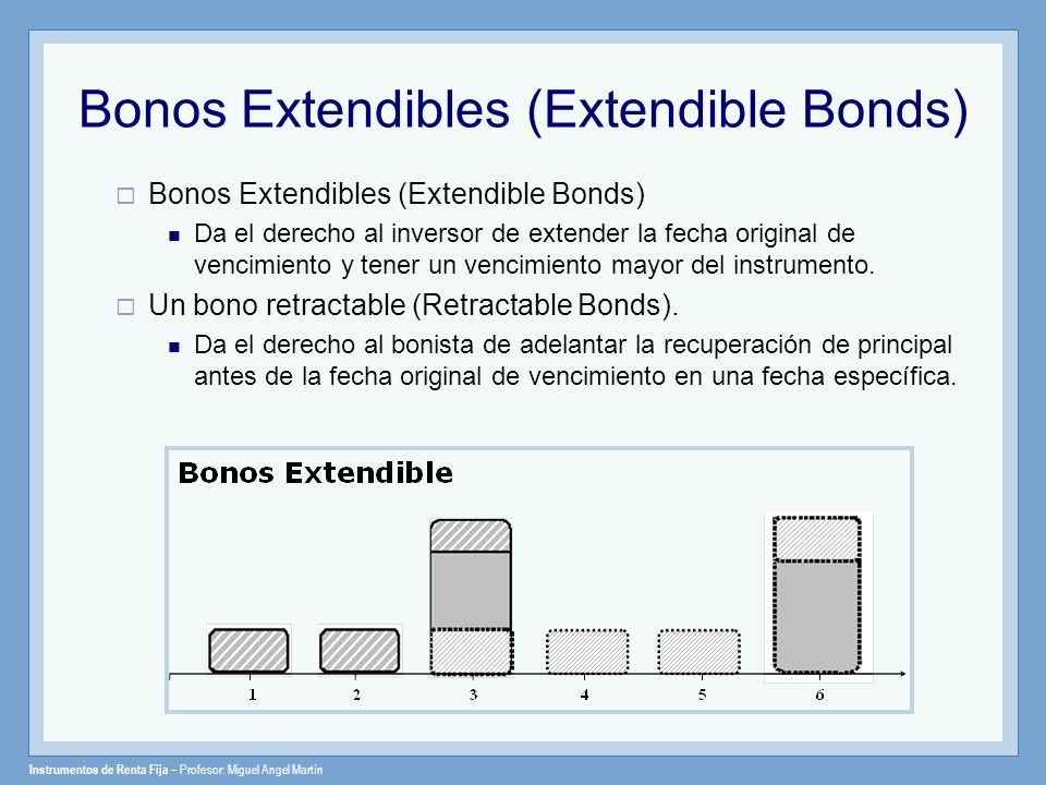 Bonos Extendibles (Extendible Bonds)