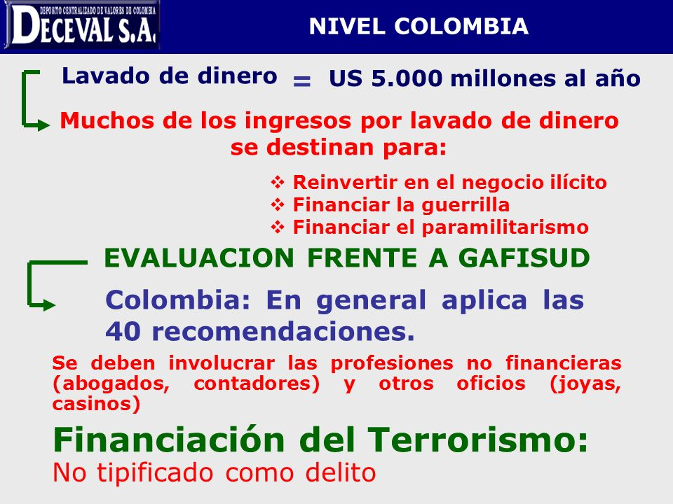 Financiación del Terrorismo: