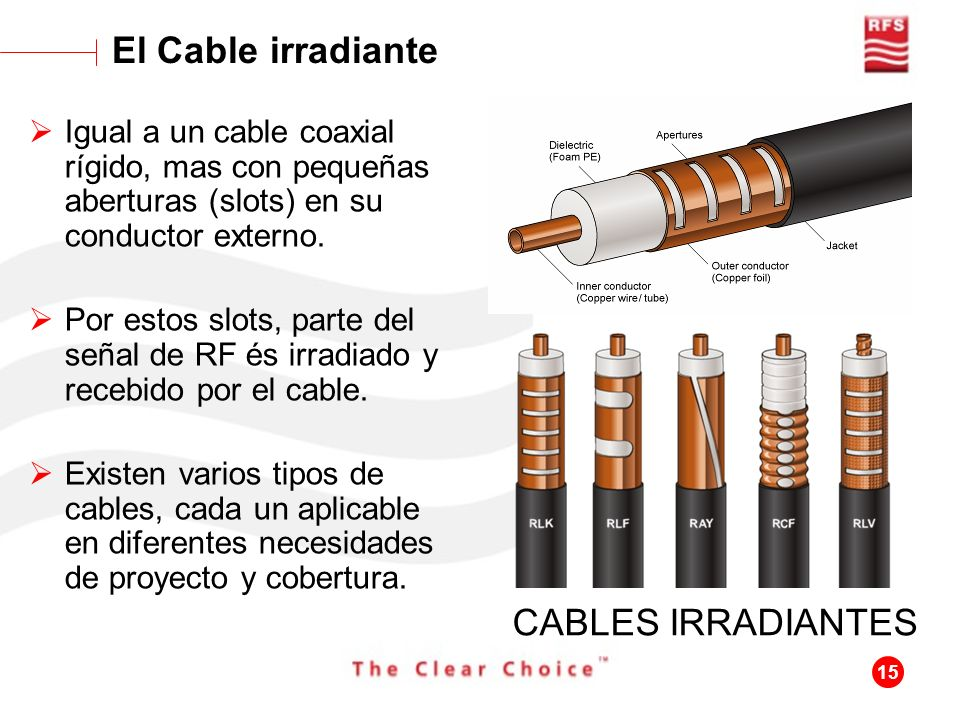 El Cable irradiante CABLES IRRADIANTES