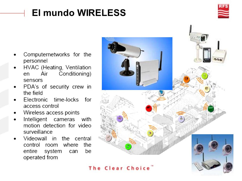 El mundo WIRELESS