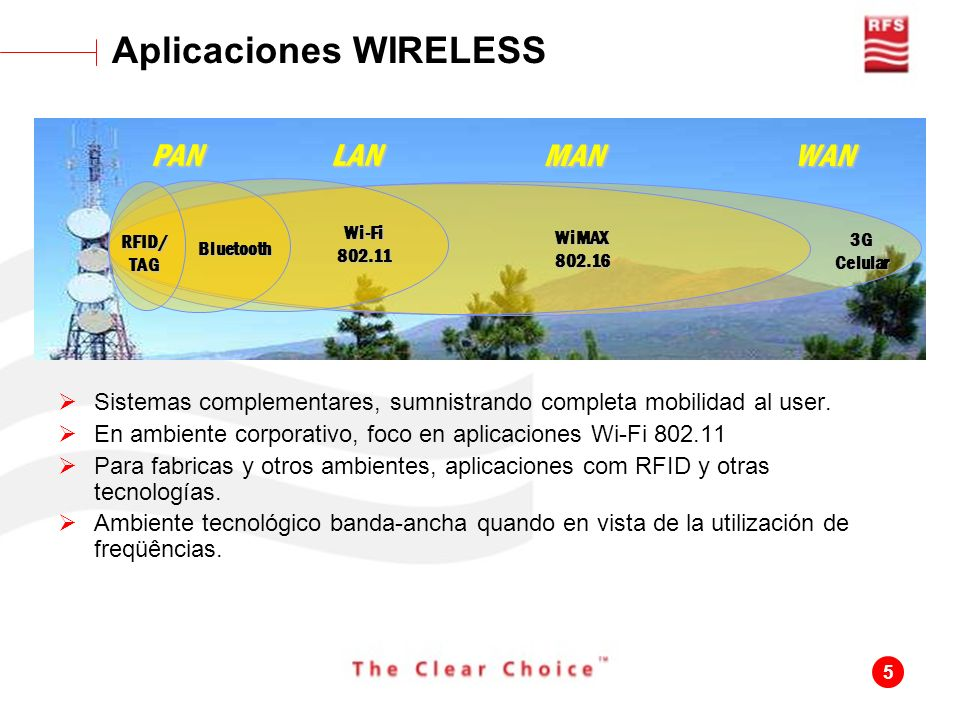 Aplicaciones WIRELESS
