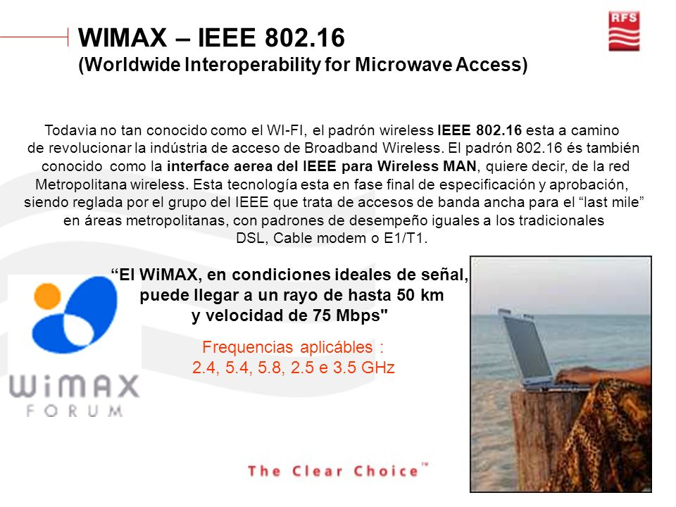 WIMAX – IEEE 802.16 (Worldwide Interoperability for Microwave Access)